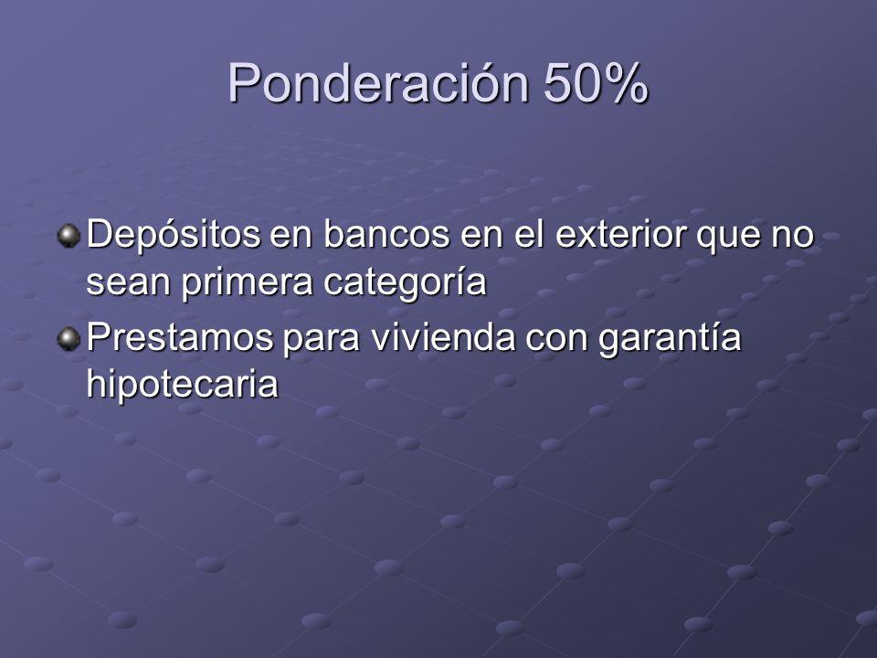 Ponderación 50% Depósitos en bancos en el exterior que no sean primera categoría.
