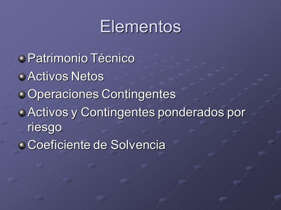Elementos Patrimonio Técnico Activos Netos Operaciones Contingentes