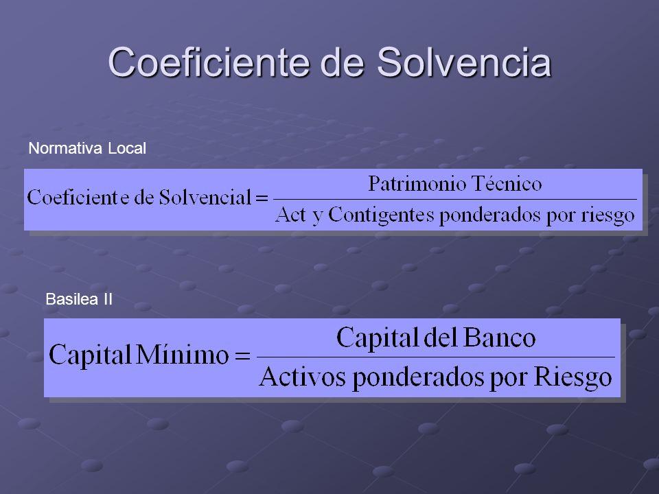 Coeficiente de Solvencia