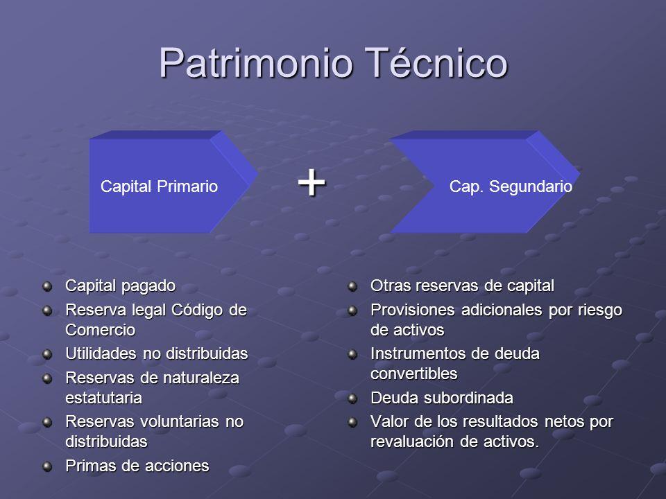 + Patrimonio Técnico Capital Primario Cap. Segundario Capital pagado