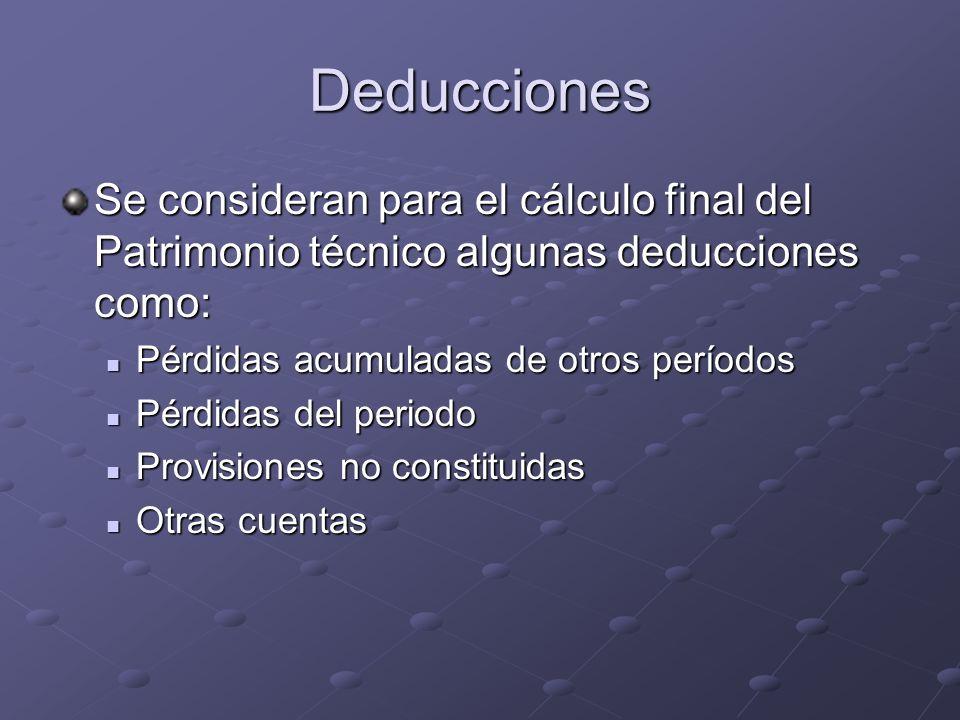 Deducciones Se consideran para el cálculo final del Patrimonio técnico algunas deducciones como: Pérdidas acumuladas de otros períodos.