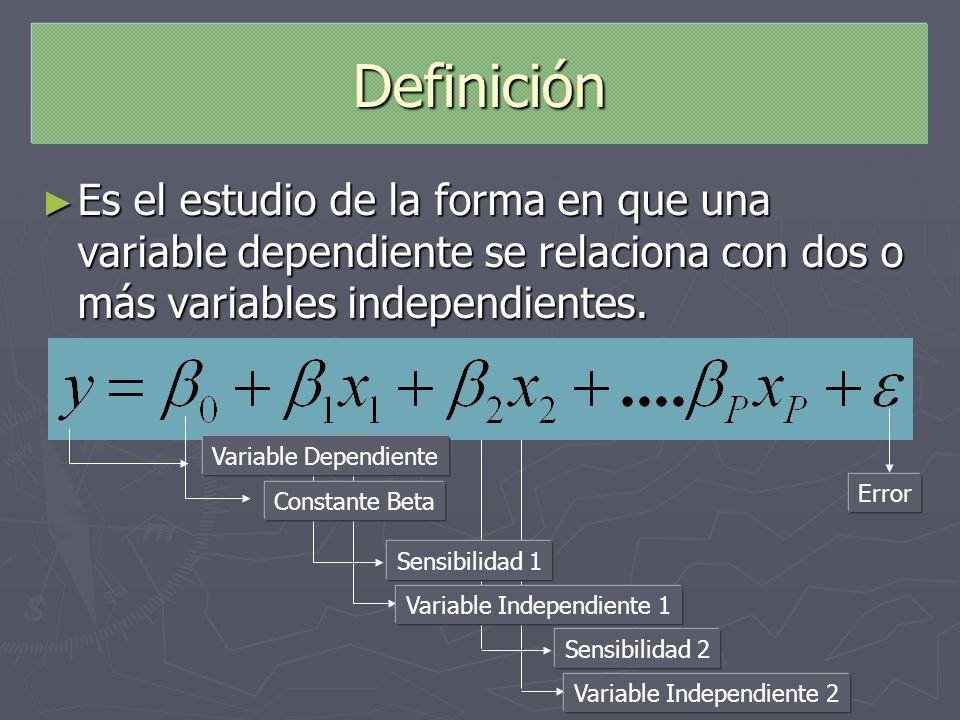 Definición Es el estudio de la forma en que una variable dependiente se relaciona con dos o más variables independientes.