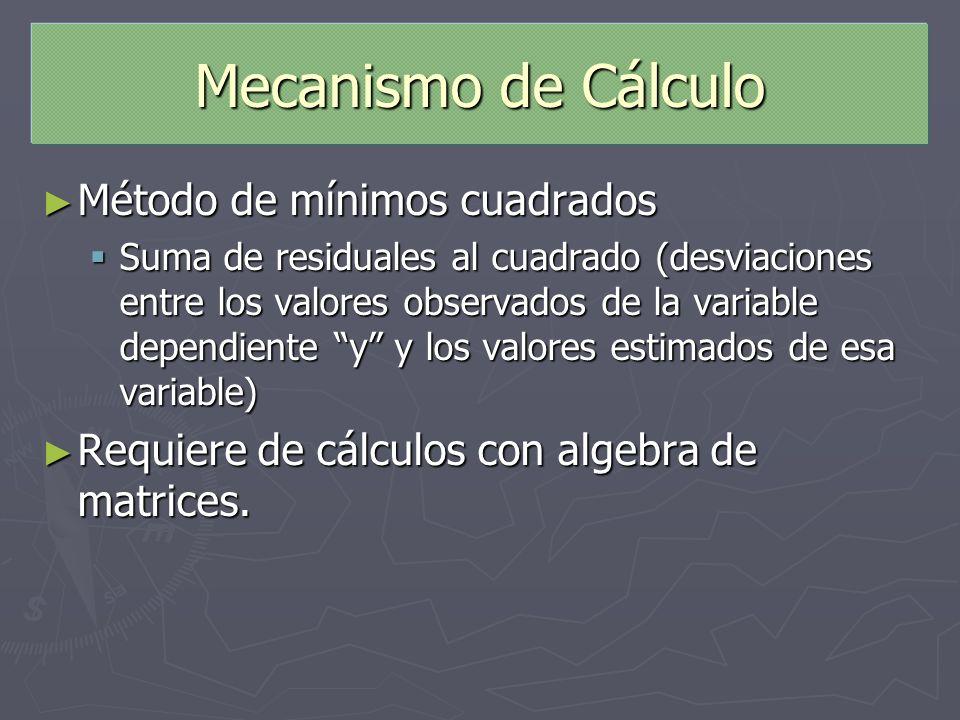 Mecanismo de Cálculo Método de mínimos cuadrados
