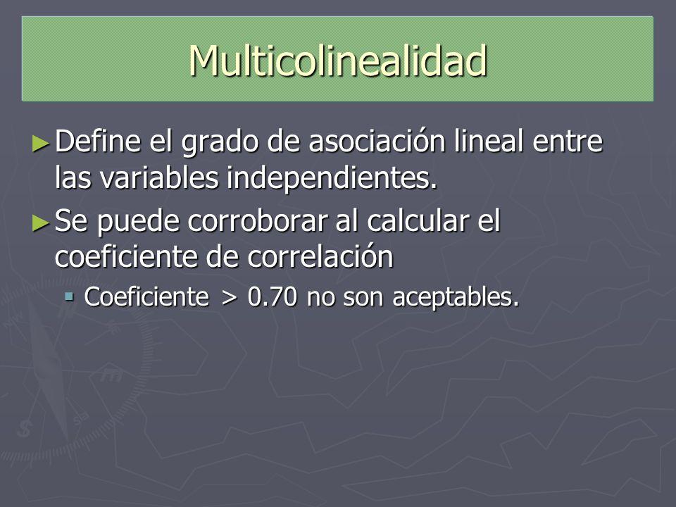 Multicolinealidad Define el grado de asociación lineal entre las variables independientes.