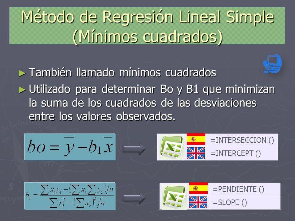 Método de Regresión Lineal Simple (Mínimos cuadrados)