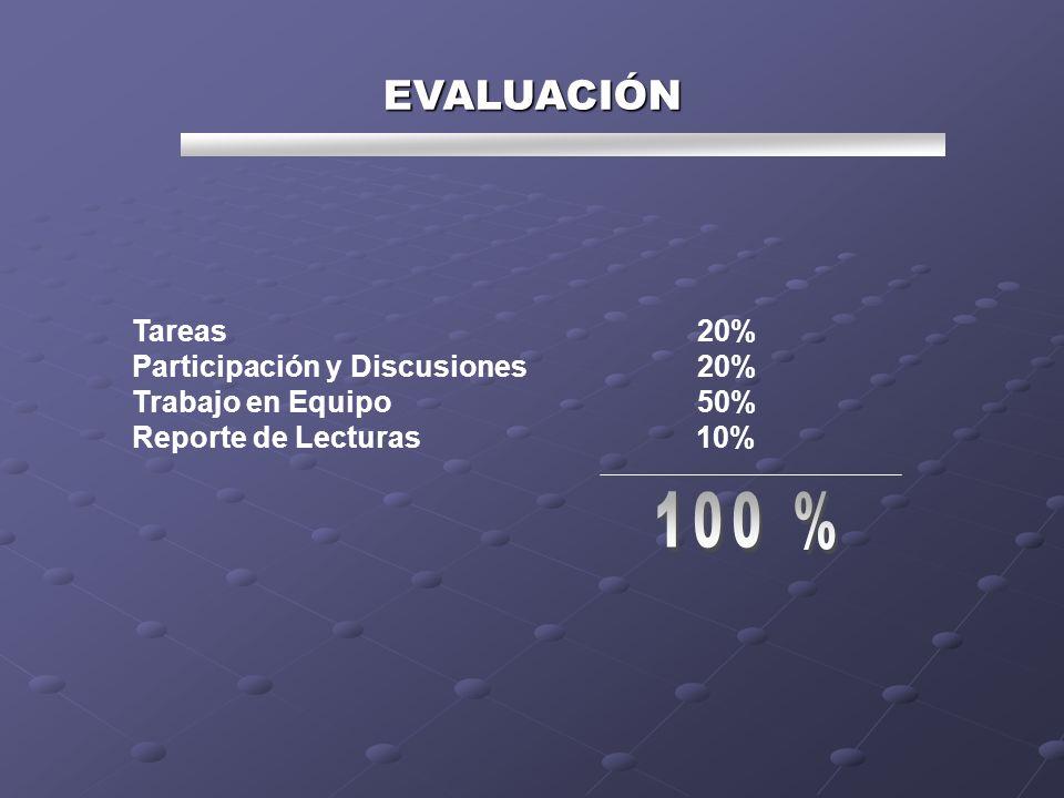 100 % EVALUACIÓN Tareas 20% Participación y Discusiones 20%