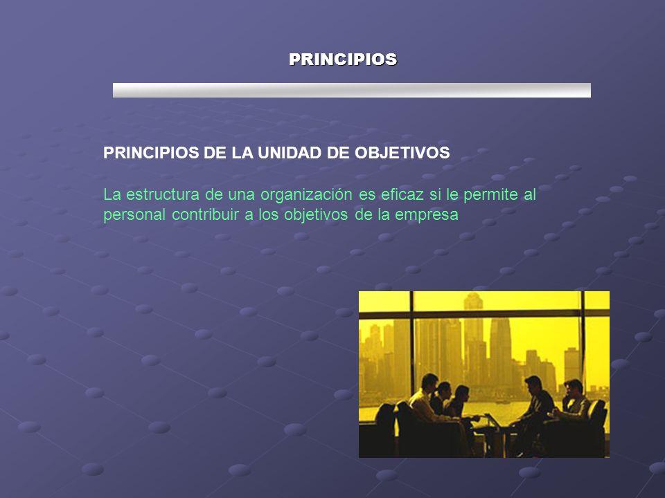 PRINCIPIOS PRINCIPIOS DE LA UNIDAD DE OBJETIVOS.