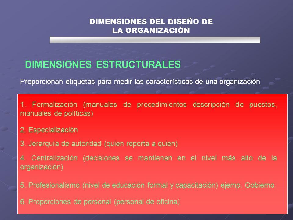 DIMENSIONES DEL DISEÑO DE LA ORGANIZACIÓN