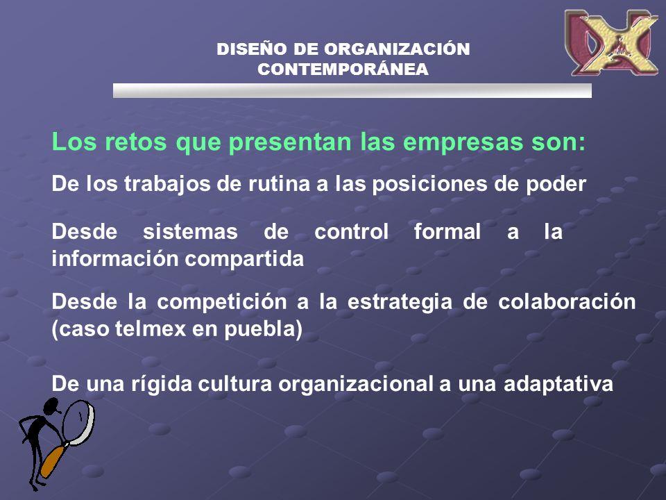 DISEÑO DE ORGANIZACIÓN CONTEMPORÁNEA