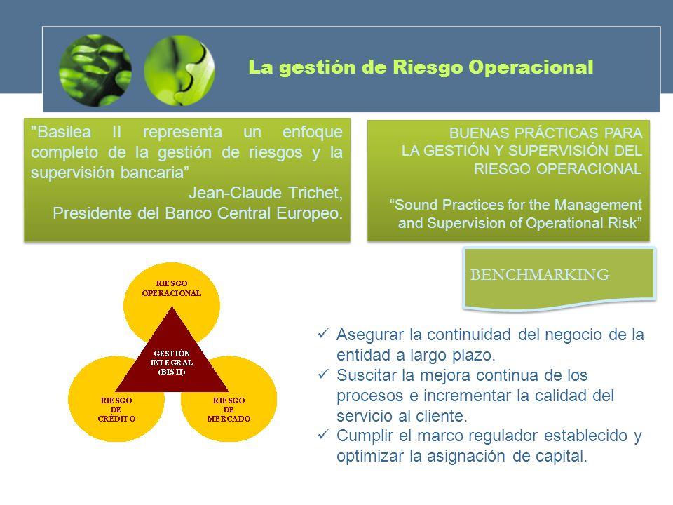 La gestión de Riesgo Operacional