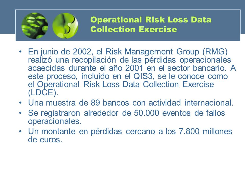 Operational Risk Loss Data Collection Exercise