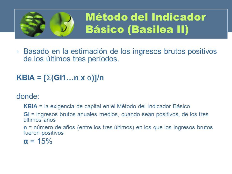 Método del Indicador Básico (Basilea II)