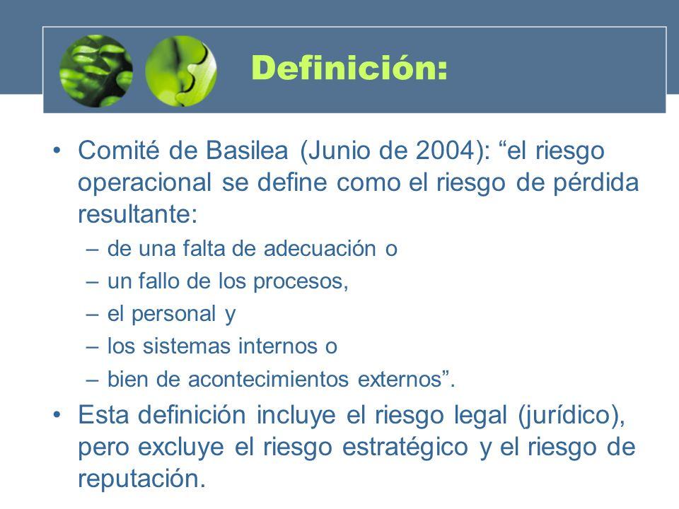 Definición:Comité de Basilea (Junio de 2004): el riesgo operacional se define como el riesgo de pérdida resultante: