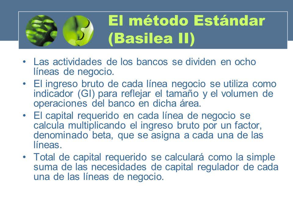 El método Estándar (Basilea II)
