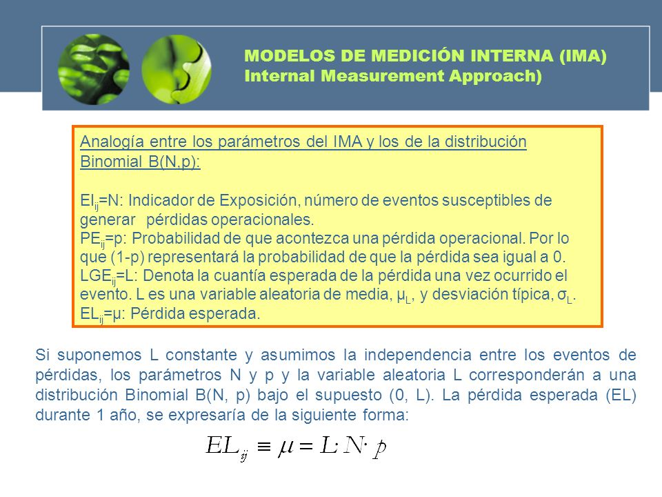 MODELOS DE MEDICIÓN INTERNA (IMA) Internal Measurement Approach)