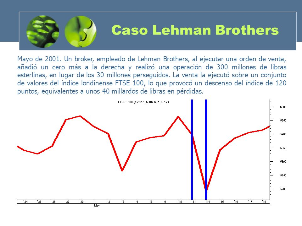 Caso Lehman Brothers