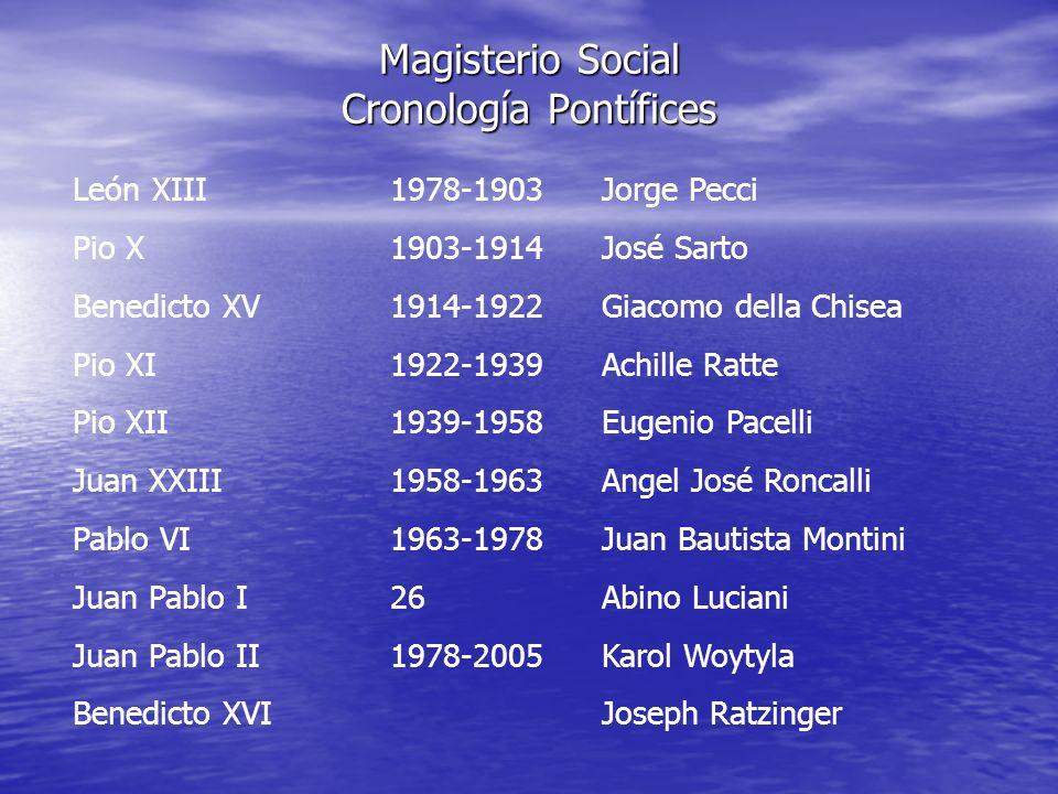 Magisterio Social Cronología Pontífices