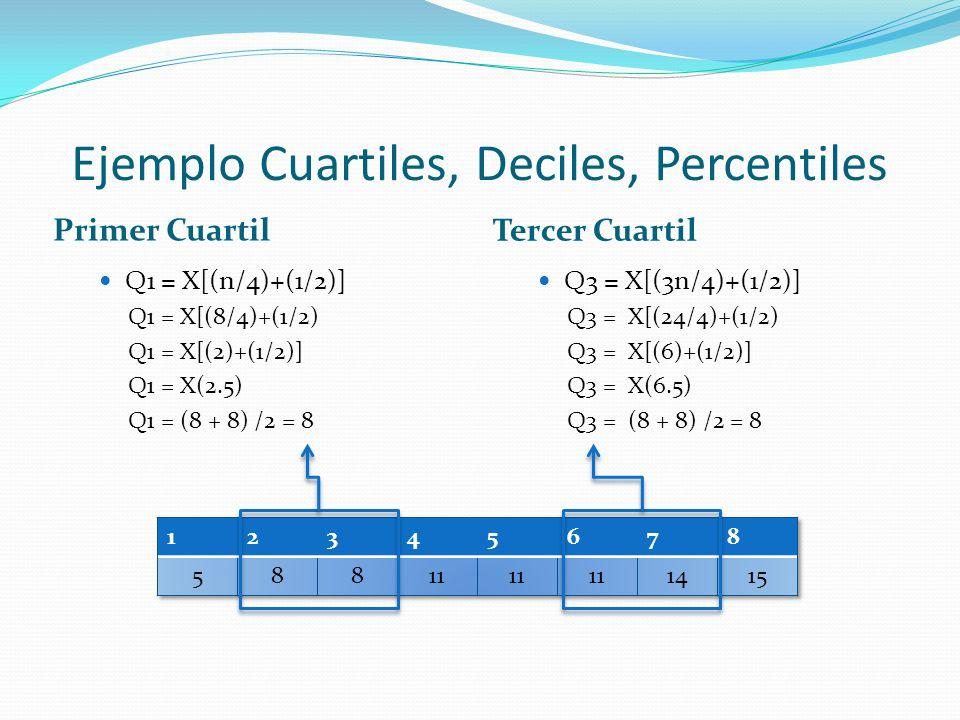 Ejemplo Cuartiles, Deciles, Percentiles