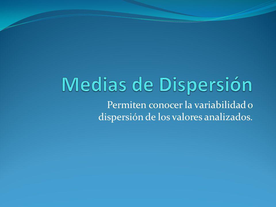 Medias de Dispersión Permiten conocer la variabilidad o dispersión de los valores analizados.