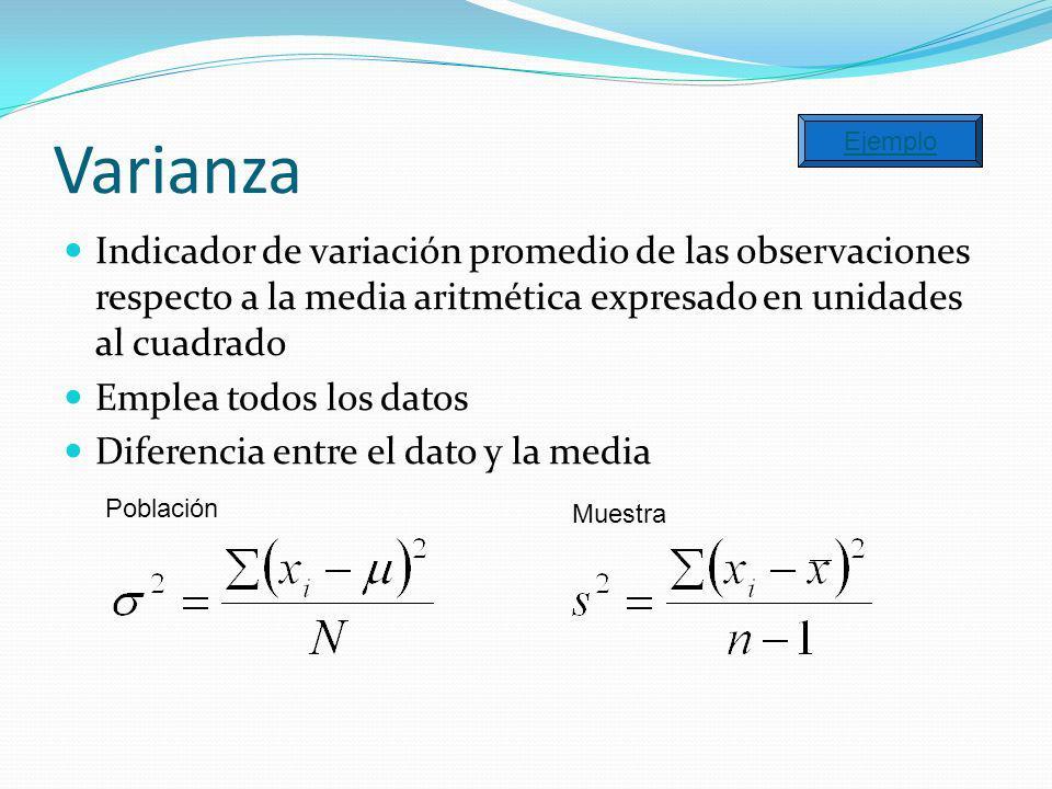 Varianza Ejemplo. Indicador de variación promedio de las observaciones respecto a la media aritmética expresado en unidades al cuadrado.