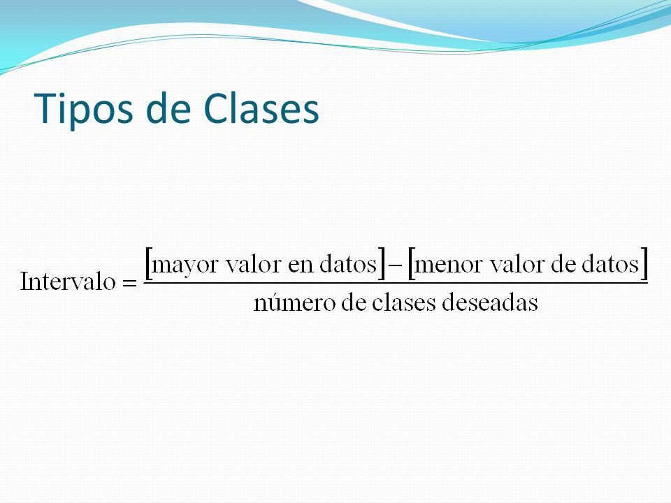 Tipos de Clases