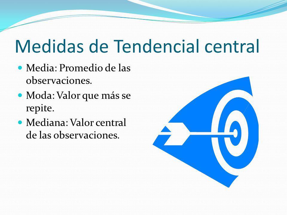 Medidas de Tendencial central
