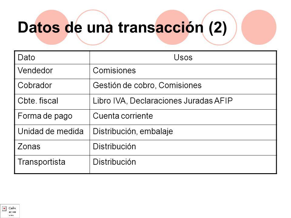 Datos de una transacción (2)