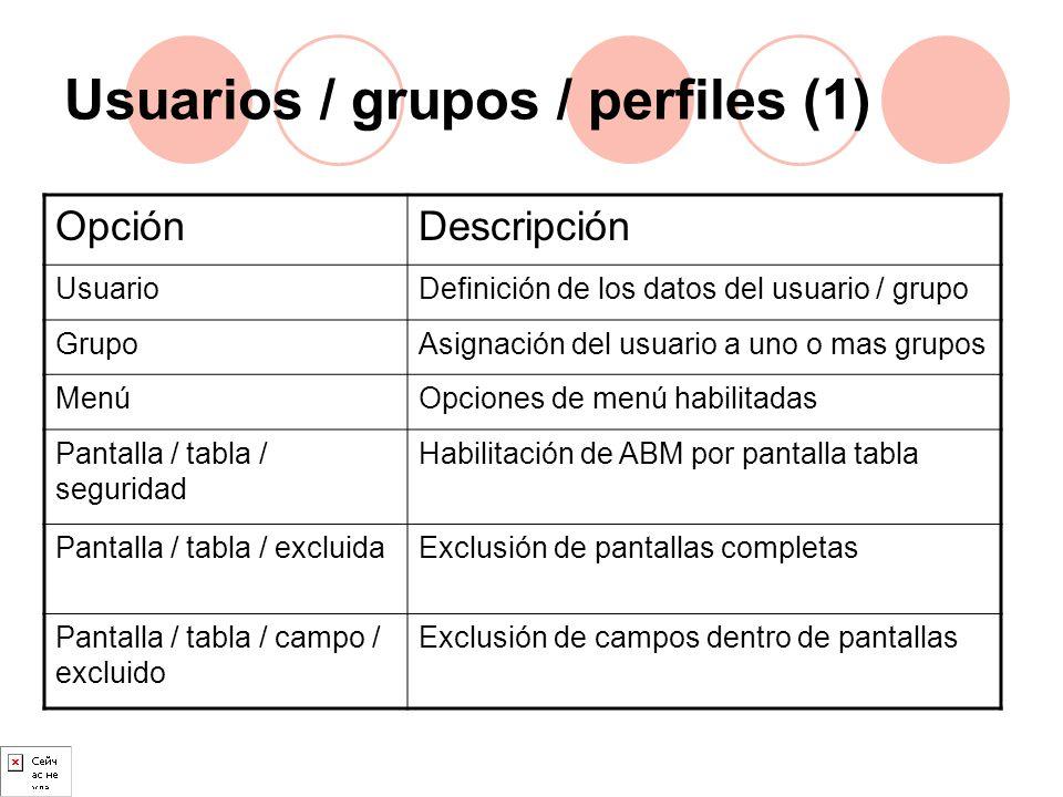 Usuarios / grupos / perfiles (1)