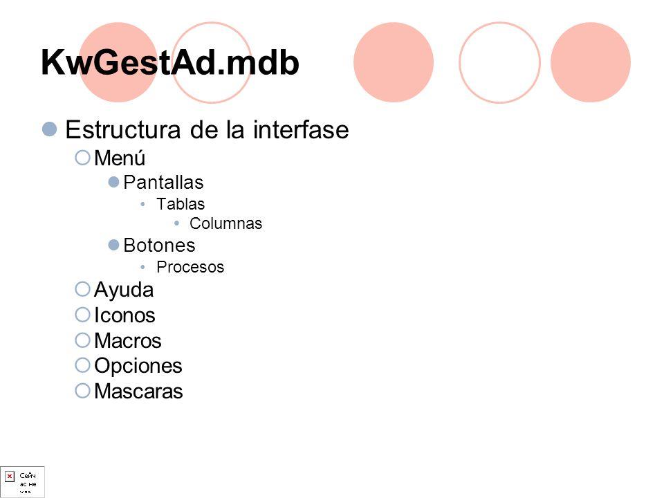 KwGestAd.mdb Estructura de la interfase Menú Ayuda Iconos Macros