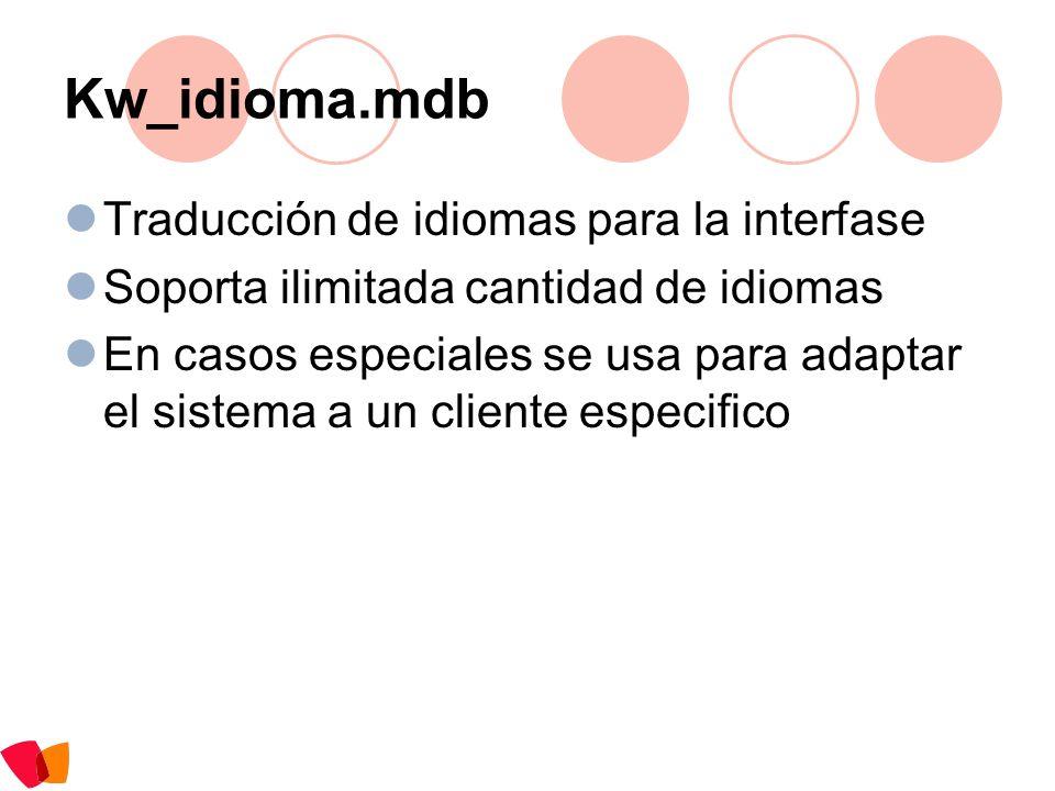 Kw_idioma.mdb Traducción de idiomas para la interfase