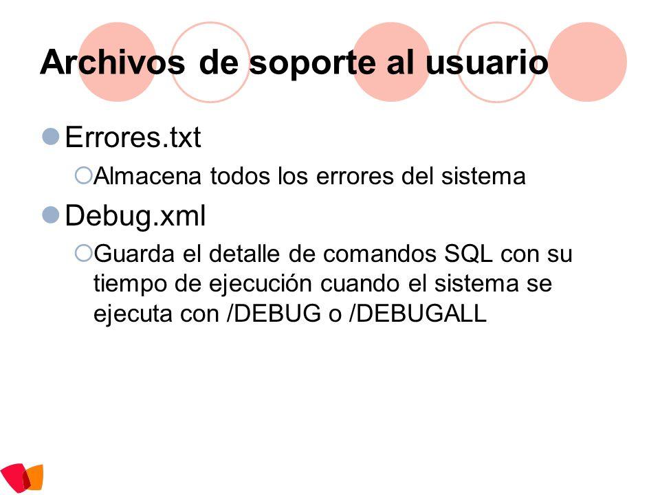 Archivos de soporte al usuario