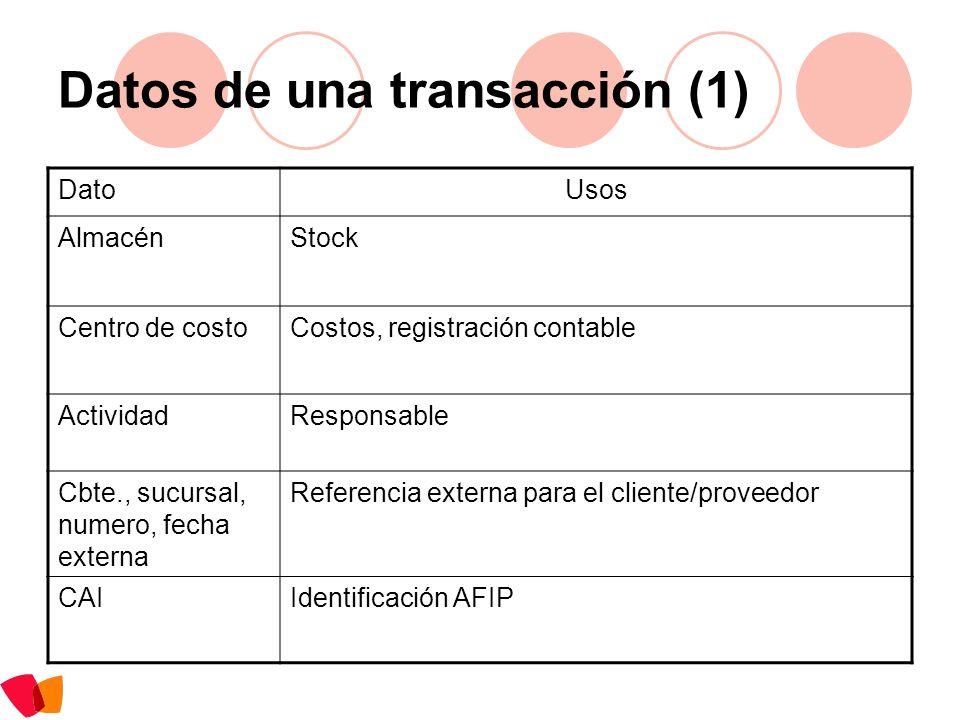 Datos de una transacción (1)