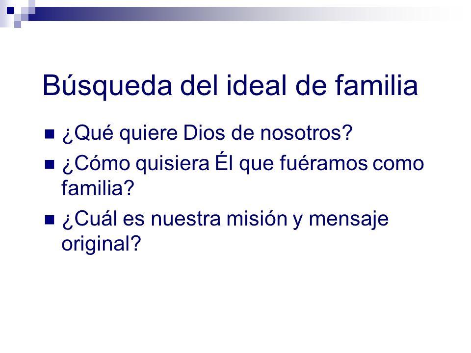 Búsqueda del ideal de familia