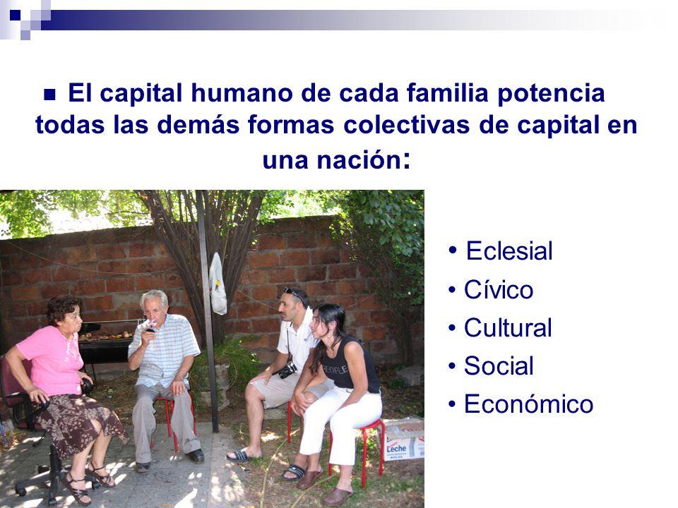 El capital humano de cada familia potencia todas las demás formas colectivas de capital en una nación: