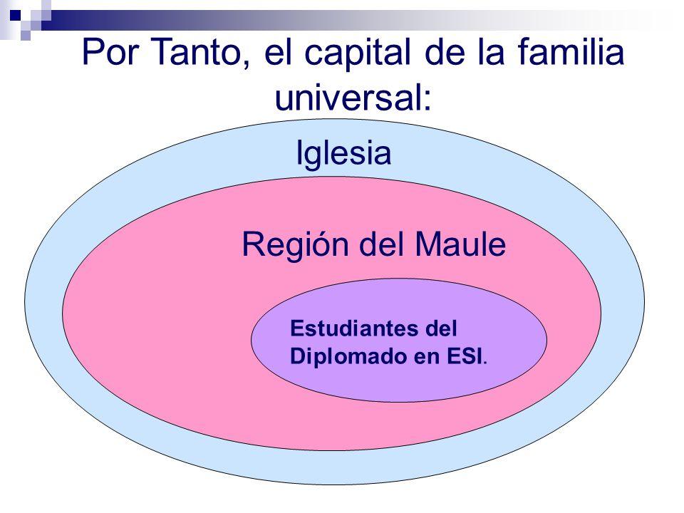 Por Tanto, el capital de la familia universal:
