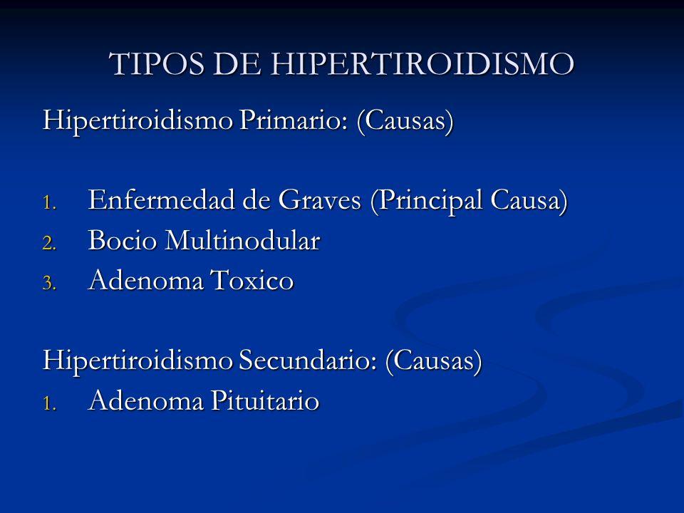 TIPOS DE HIPERTIROIDISMO