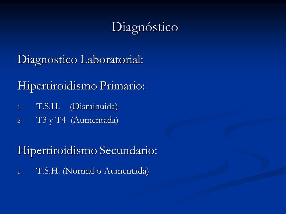 Diagnóstico Diagnostico Laboratorial: Hipertiroidismo Primario: