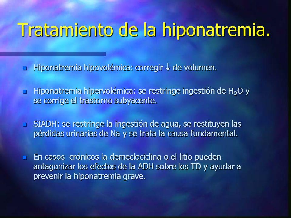 Tratamiento de la hiponatremia.