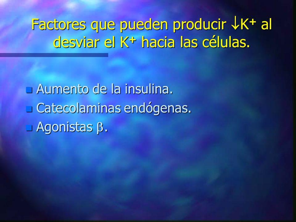 Factores que pueden producir K+ al desviar el K+ hacia las células.