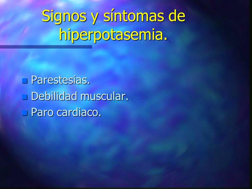 Signos y síntomas de hiperpotasemia.