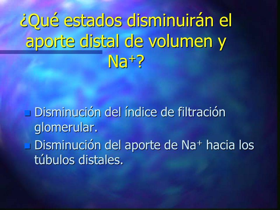¿Qué estados disminuirán el aporte distal de volumen y Na+
