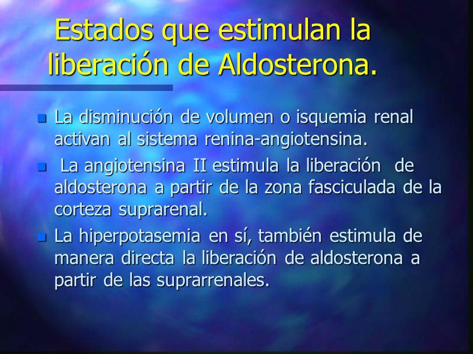 Estados que estimulan la liberación de Aldosterona.
