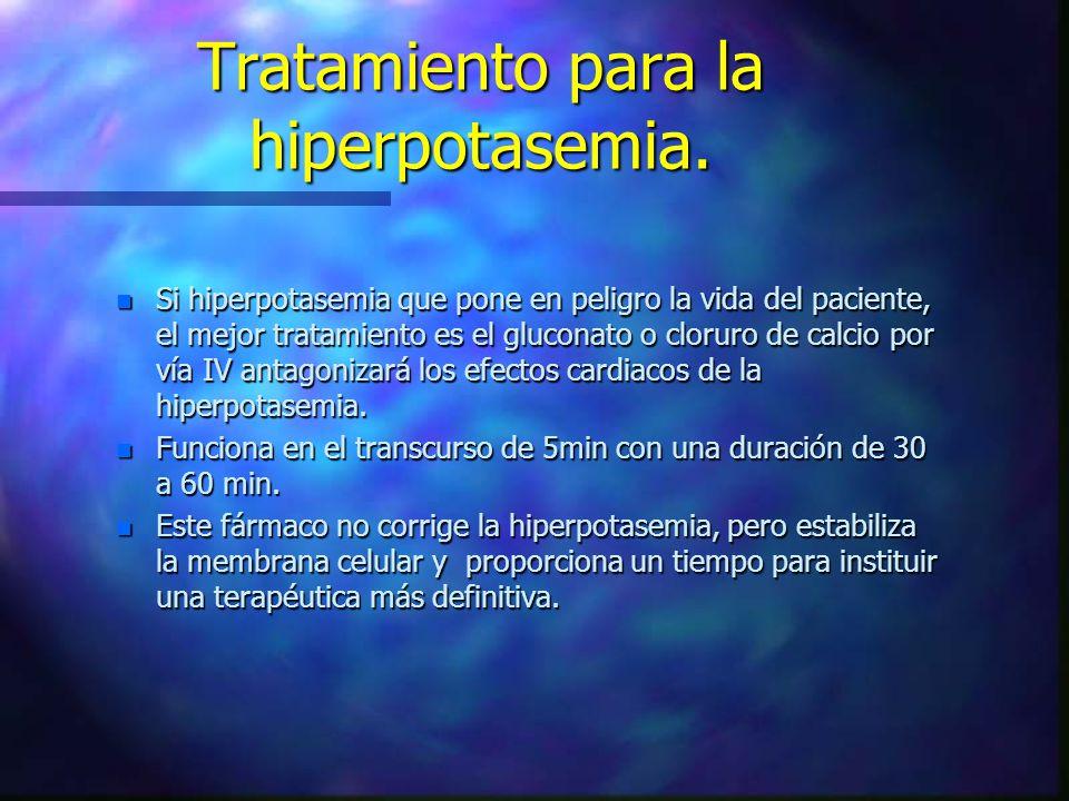 Tratamiento para la hiperpotasemia.