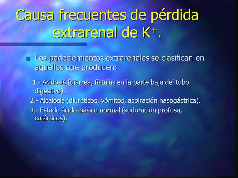 Causa frecuentes de pérdida extrarenal de K+.