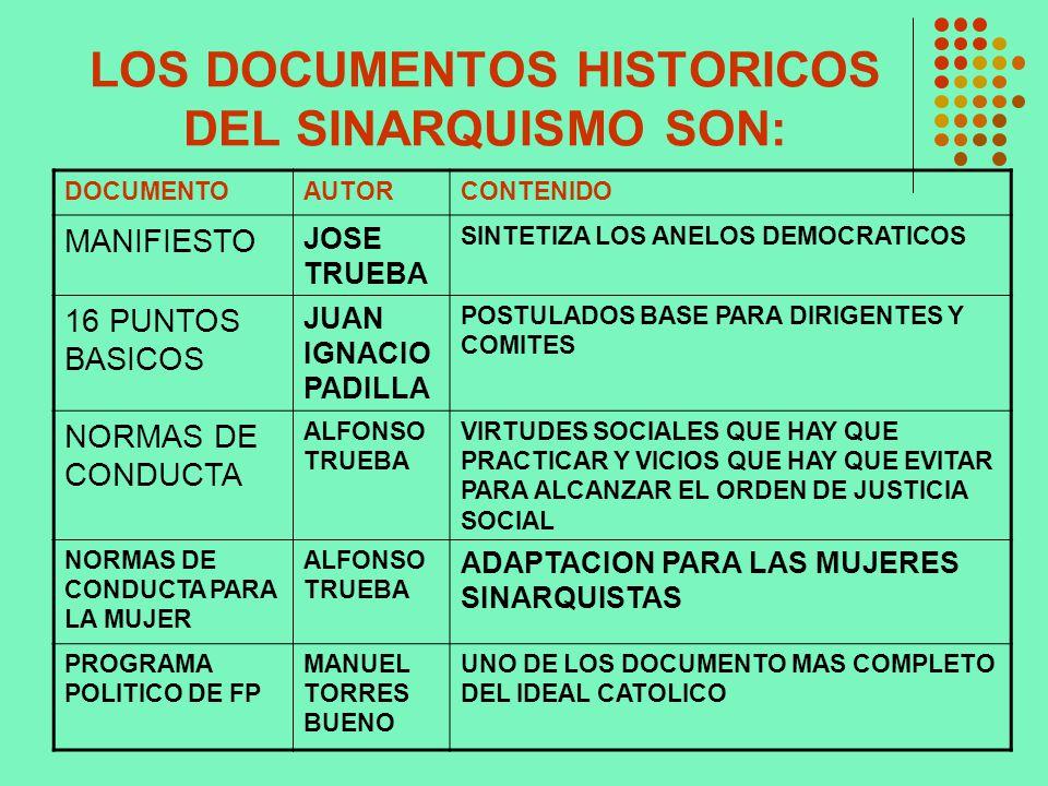 LOS DOCUMENTOS HISTORICOS DEL SINARQUISMO SON: