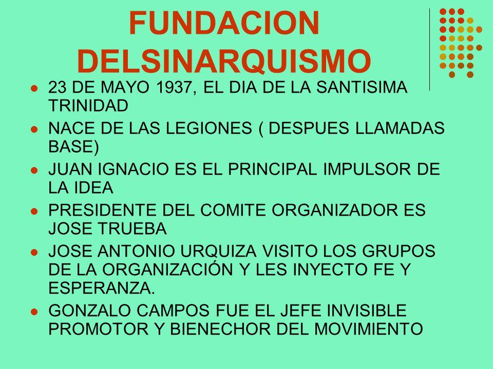 FUNDACION DELSINARQUISMO
