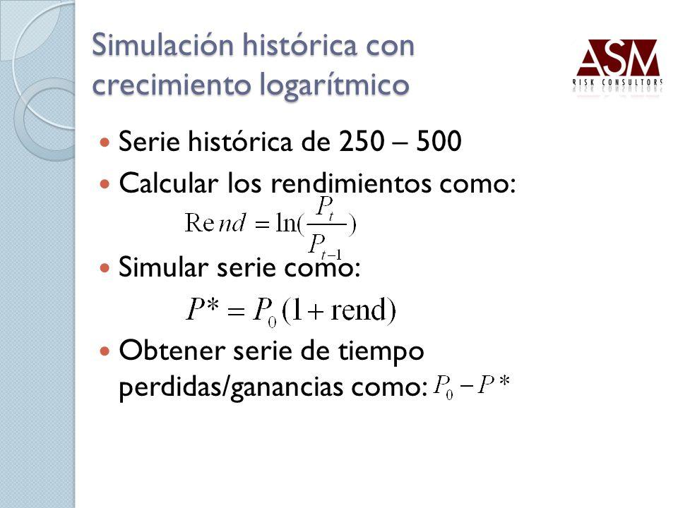 Simulación histórica con crecimiento logarítmico