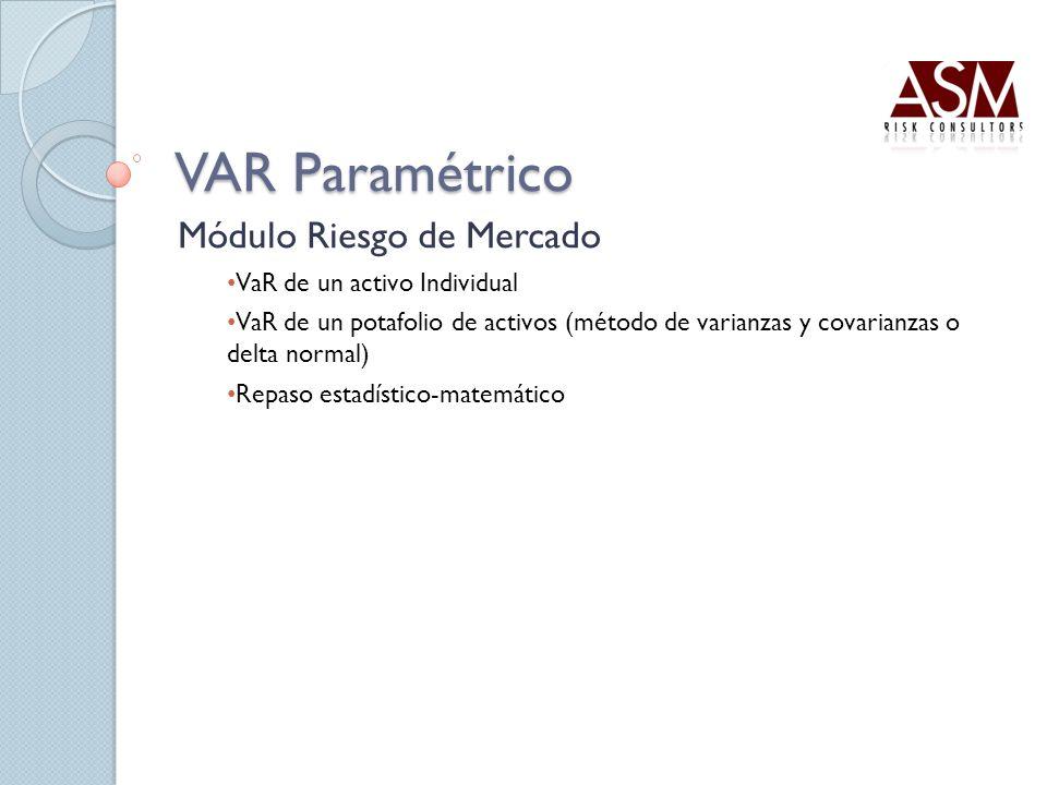 VAR Paramétrico Módulo Riesgo de Mercado VaR de un activo Individual