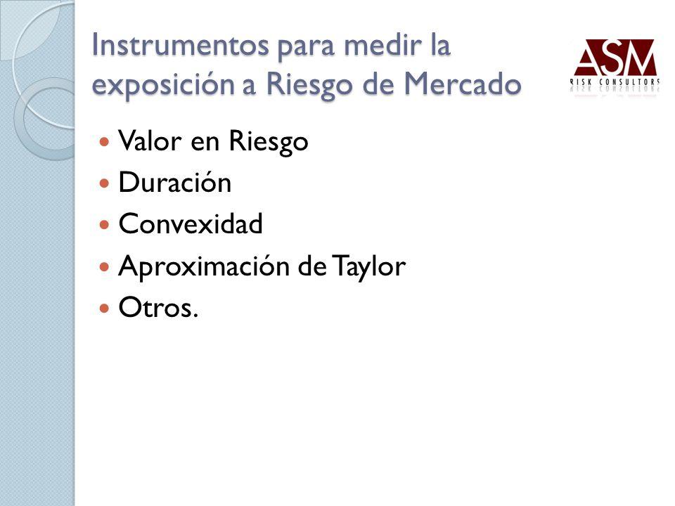 Instrumentos para medir la exposición a Riesgo de Mercado