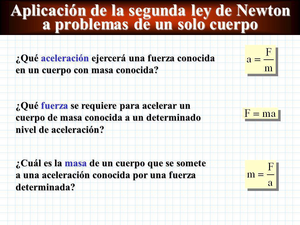 Aplicación de la segunda ley de Newton a problemas de un solo cuerpo